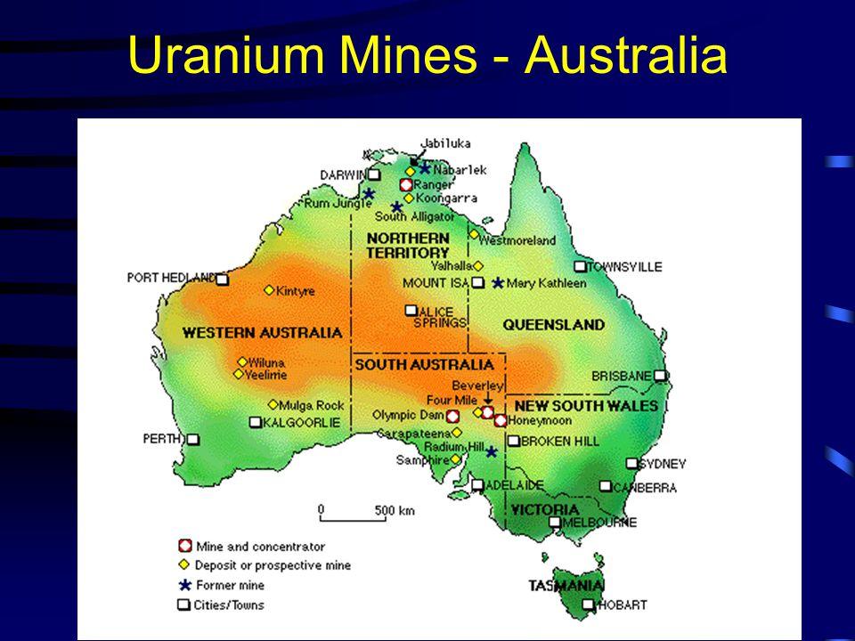 Uranium Mines - Australia