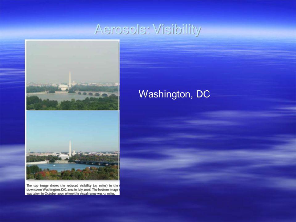 Aerosols: Visibility Washington, DC