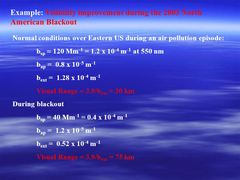 Example: Visibility improvement during the 2003 North American Blackout Normal conditions over Eastern US during an air pollution episode: b sp ≈ 120 Mm -1 = 1.2 x 10 -4 m -1 at 550 nm b ap = 0.8 x 10 -5 m -1 b ext = 1.28 x 10 -4 m -1 Visual Range ≈ 3.9/b ext = 30 km During blackout b sp = 40 Mm -1 = 0.4 x 10 -4 m -1 b ap = 1.2 x 10 -5 m -1 b ext = 0.52 x 10 -4 m -1 Visual Range = 3.9/b ext = 75 km