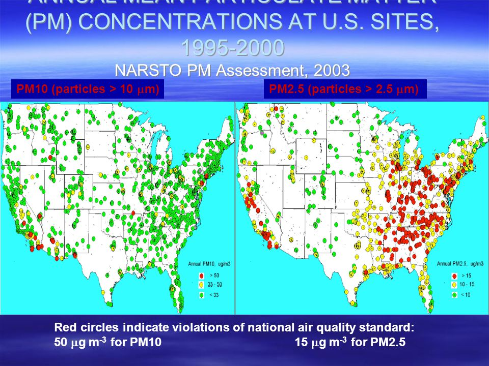 ANNUAL MEAN PARTICULATE MATTER (PM) CONCENTRATIONS AT U.S.