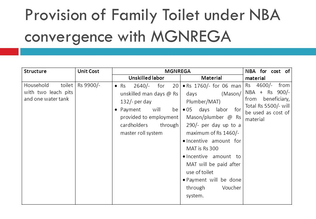 Provision of Family Toilet under NBA convergence with MGNREGA StructureUnit CostMGNREGANBA for cost of material Unskilled laborMaterial Household toil