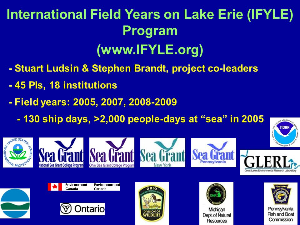 International Field Years on Lake Erie (IFYLE) Program (www.IFYLE.org) - Stuart Ludsin & Stephen Brandt, project co-leaders - 45 PIs, 18 institutions - Field years: 2005, 2007, 2008-2009 - 130 ship days, >2,000 people-days at sea in 2005