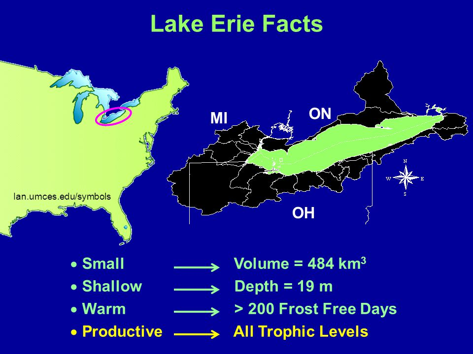 Ian.umces.edu/symbols Lake Erie Facts OH MI ON  Small Volume = 484 km 3  Shallow Depth = 19 m  Warm > 200 Frost Free Days  Productive All Trophic