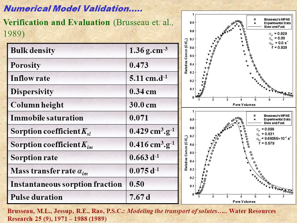 Numerical Model Validation….. Verification and Evaluation (Brusseau et.