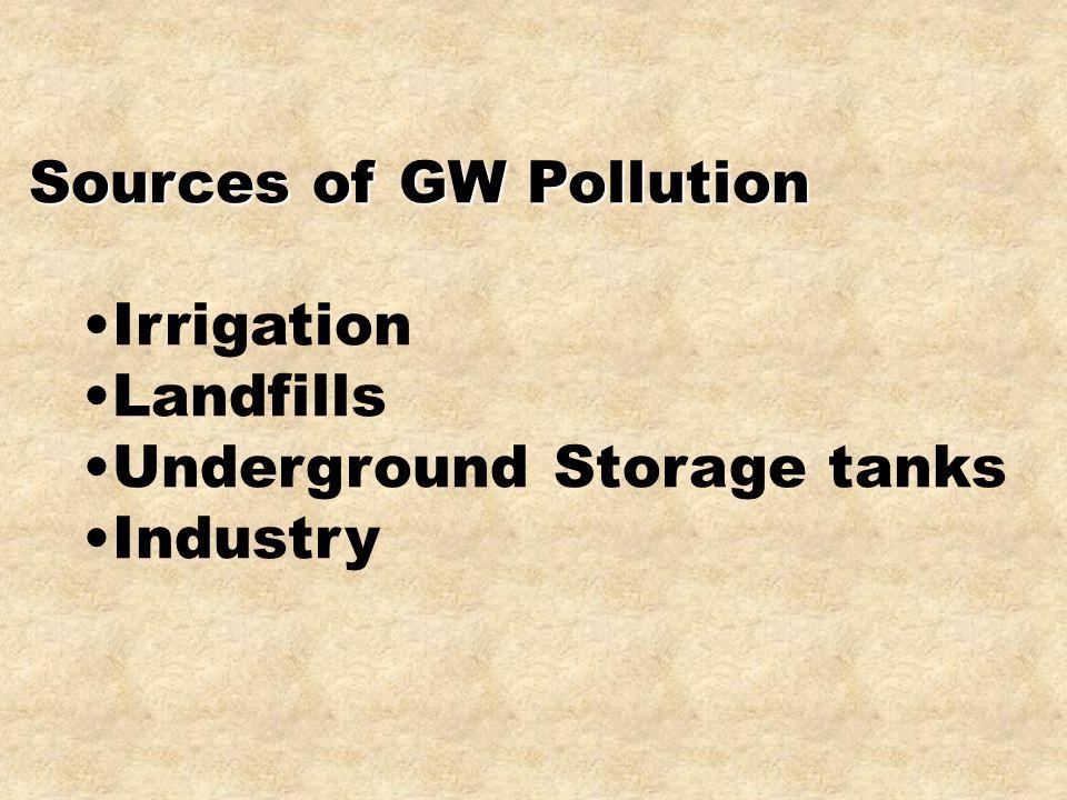 Sources of GW Pollution Irrigation Landfills Underground Storage tanks Industry