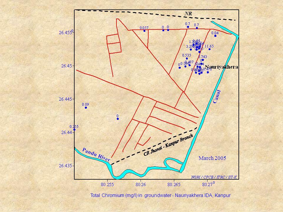 Total Chromium (mg/l) in groundwater - Nauriyakhera IDA, Kanpur March 2005