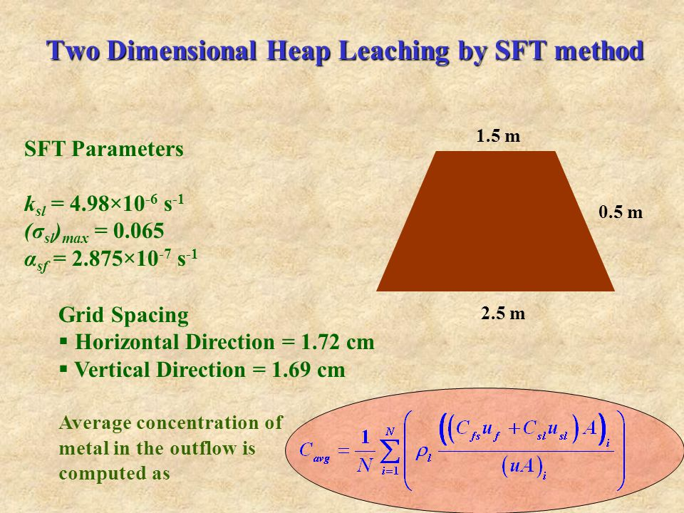 Two Dimensional Heap Leaching by SFT method 2.5 m 1.5 m 0.5 m SFT Parameters k sl = 4.98×10 -6 s -1 (σ sl ) max = 0.065 α sf = 2.875×10 -7 s -1 Grid Spacing  Horizontal Direction = 1.72 cm  Vertical Direction = 1.69 cm Average concentration of metal in the outflow is computed as