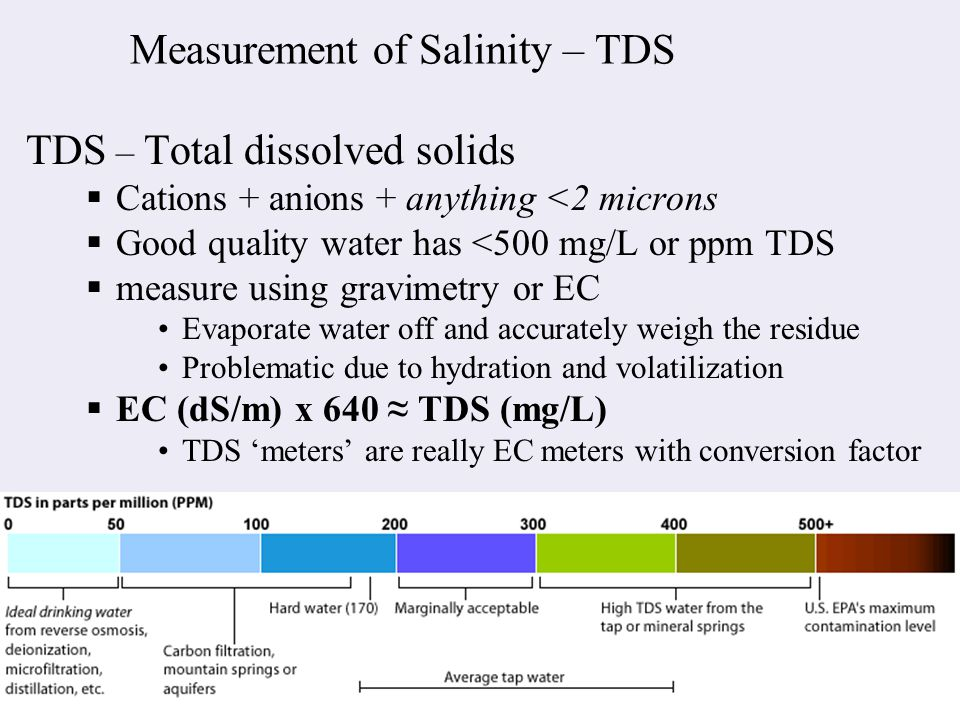 Measurement of Salinity – TDS TDS – Total dissolved solids  Cations + anions + anything <2 microns  Good quality water has <500 mg/L or ppm TDS  measure using gravimetry or EC Evaporate water off and accurately weigh the residue Problematic due to hydration and volatilization  EC (dS/m) x 640 ≈ TDS (mg/L) TDS 'meters' are really EC meters with conversion factor