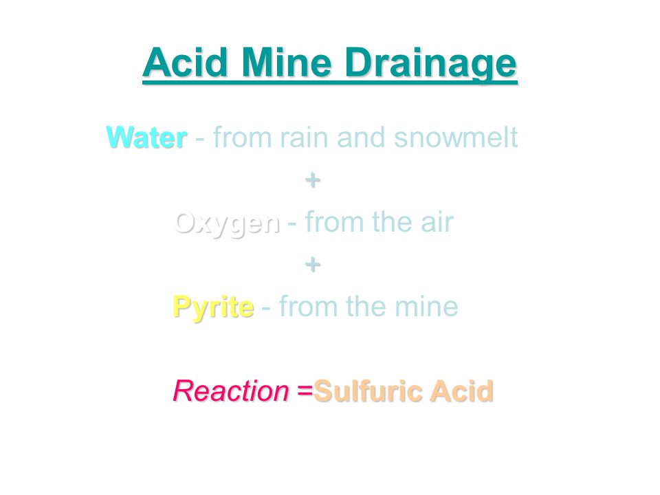 Acid Mine Drainage Water Water - from rain and snowmelt+ Oxygen Oxygen - from the air+ Pyrite Pyrite - from the mine Reaction =Sulfuric Acid