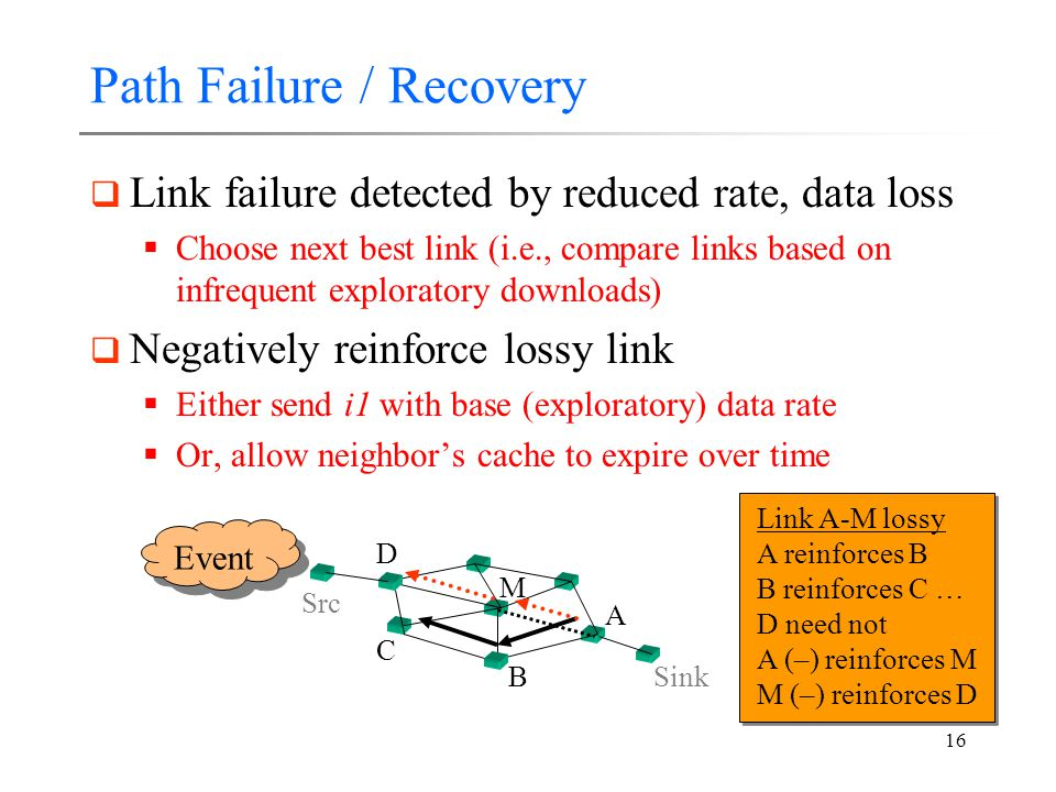 16 Path Failure / Recovery  Link failure detected by reduced rate, data loss  Choose next best link (i.e., compare links based on infrequent exploratory downloads)  Negatively reinforce lossy link  Either send i1 with base (exploratory) data rate  Or, allow neighbor's cache to expire over time Event Sink Src A C B M D Link A-M lossy A reinforces B B reinforces C … D need not A (–) reinforces M M (–) reinforces D