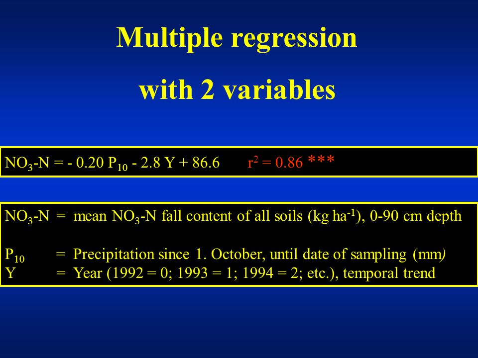 Multiple regression with 2 variables NO 3 -N = mean NO 3 -N fall content of all soils (kg ha -1 ), 0-90 cm depth P 10 = Precipitation since 1.