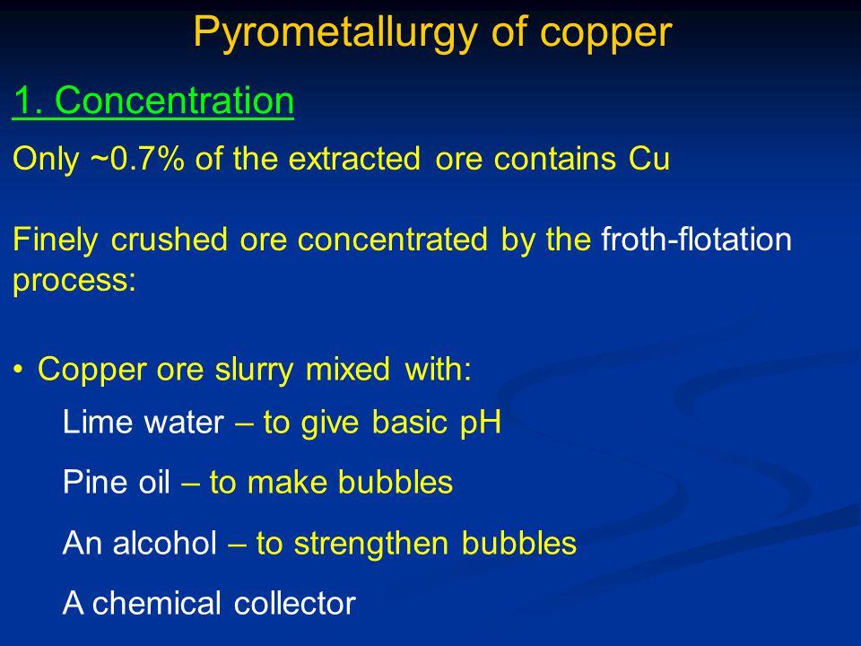 Hydrometallurgy of copper Organic + aqueous stream pumped into a mixer.