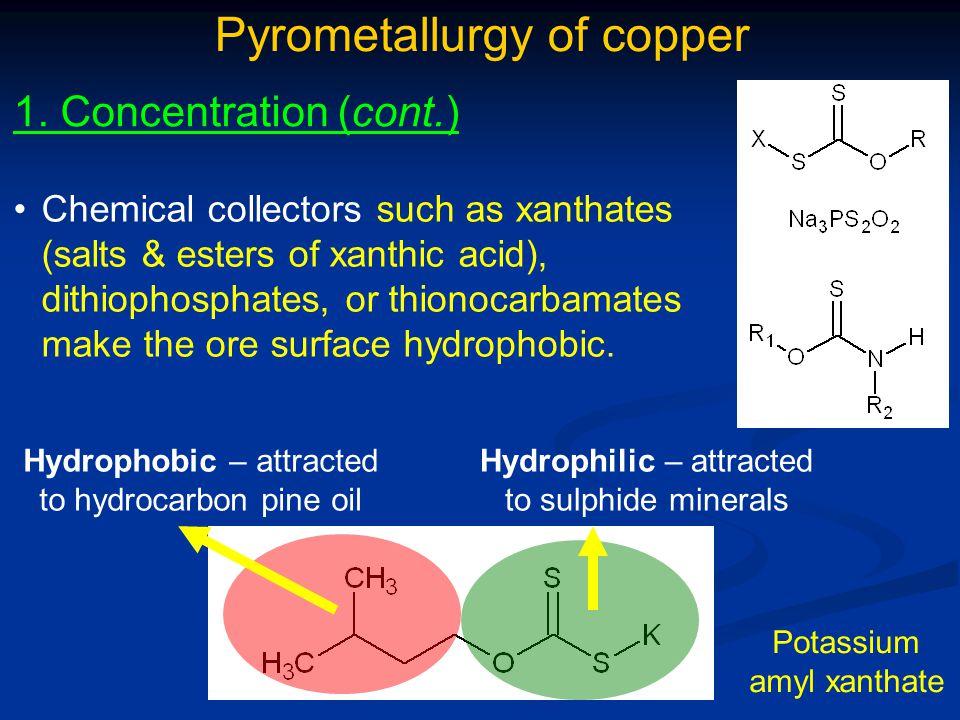 Pyrometallurgy of iron