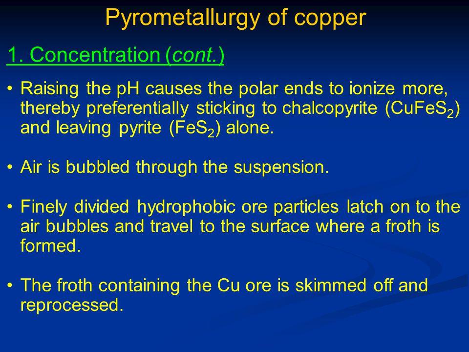 Pyrometallurgy of copper 5.