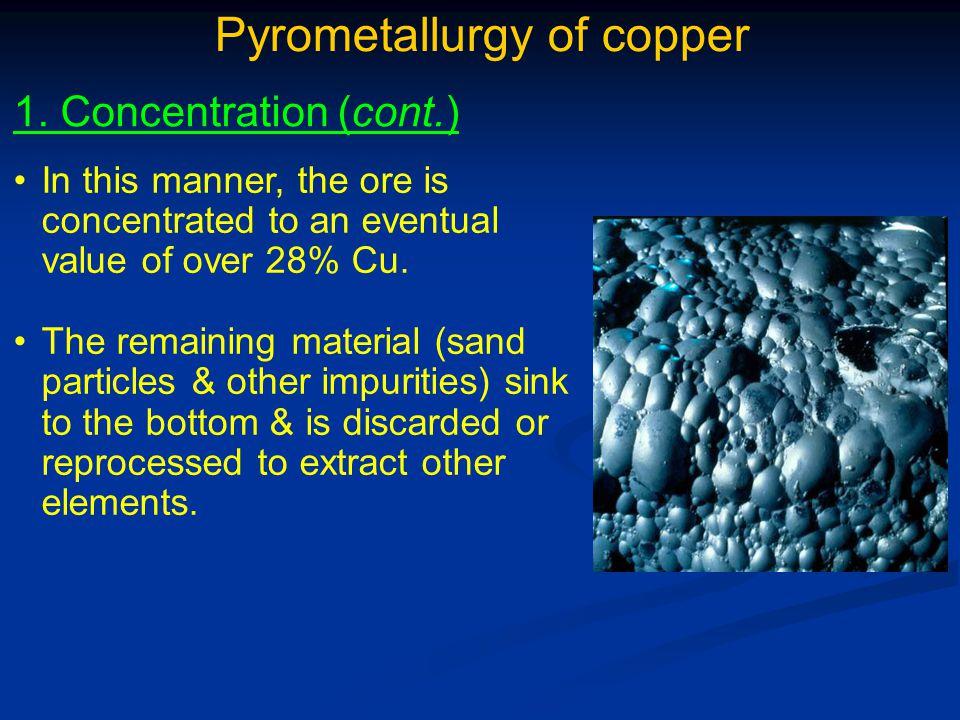 Pyrometallurgy of copper 5. Refining (cont.)