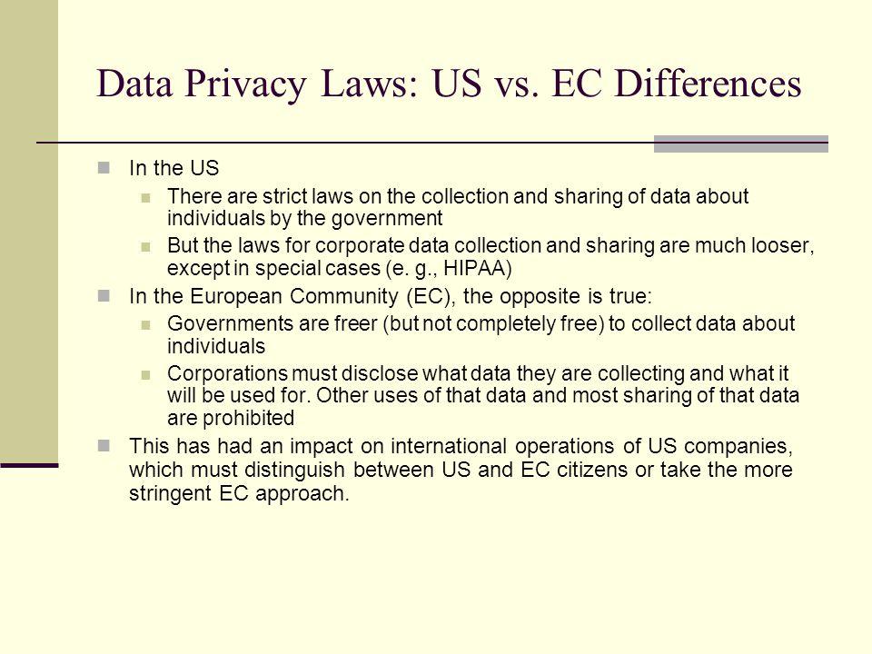 Data Privacy Laws: US vs.
