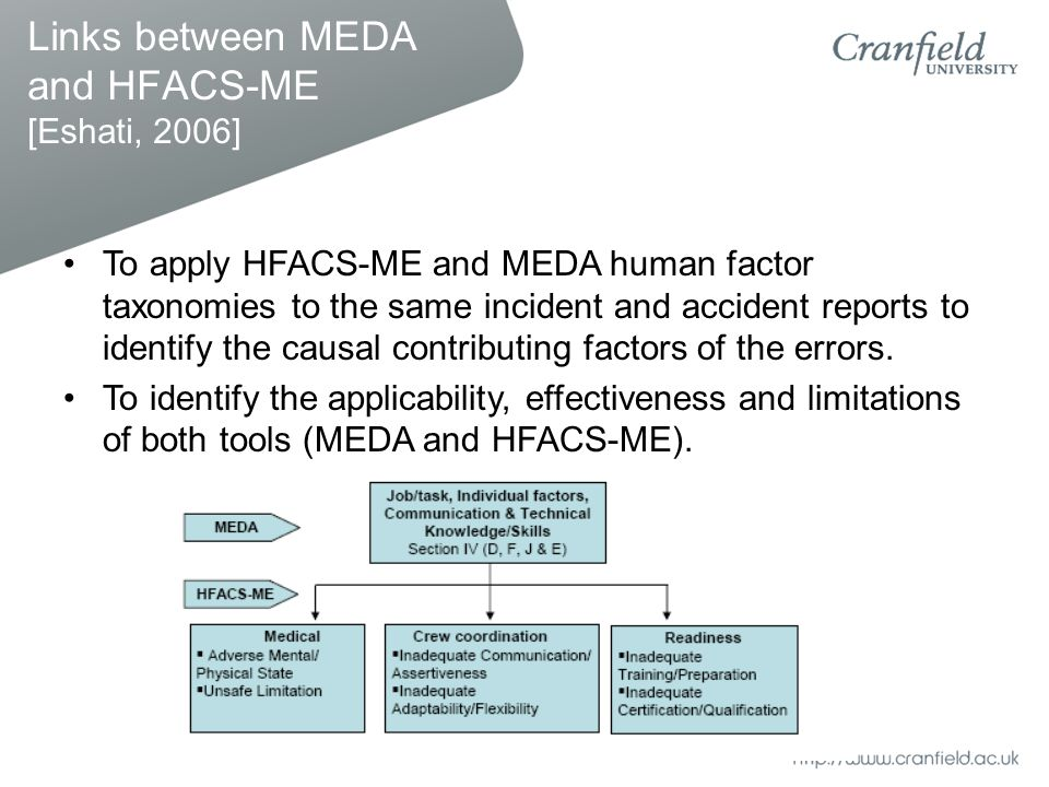 To apply HFACS-ME and MEDA human factor taxonomies to the same incident and accident reports to identify the causal contributing factors of the errors.