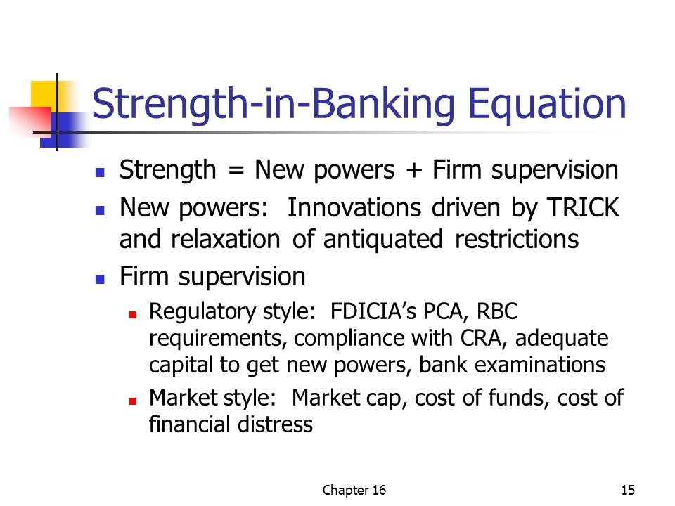 Chapter 1615 Strength-in-Banking Equation Strength = New powers + Firm supervision New powers: Innovations driven by TRICK and relaxation of antiquated restrictions Firm supervision Regulatory style: FDICIA's PCA, RBC requirements, compliance with CRA, adequate capital to get new powers, bank examinations Market style: Market cap, cost of funds, cost of financial distress