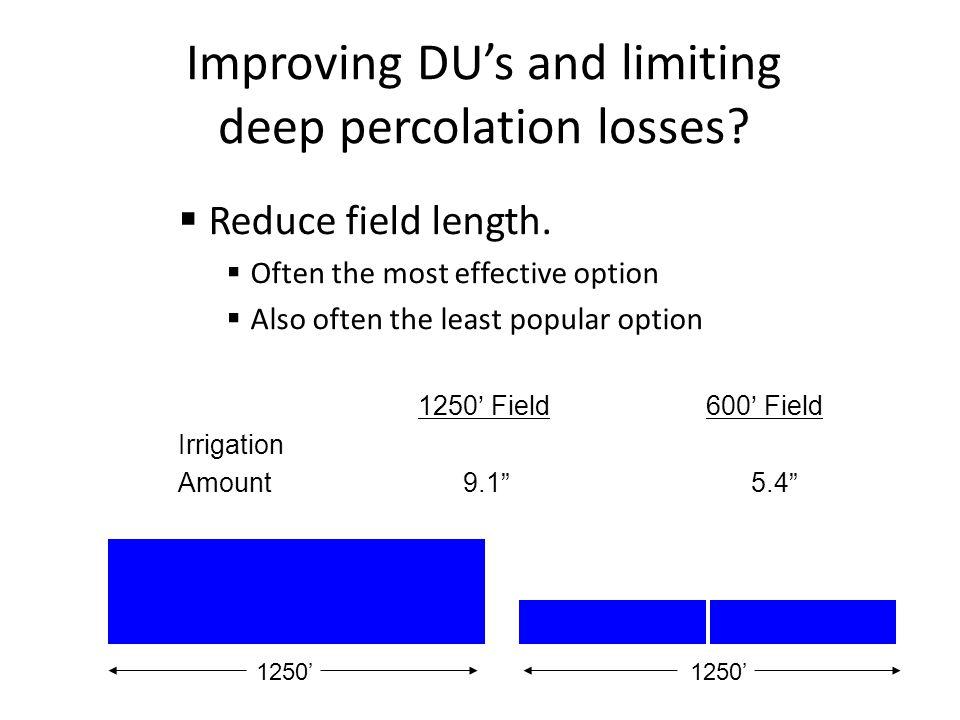 Improving DU's and limiting deep percolation losses.