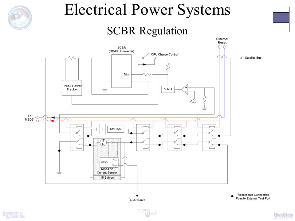 Electrical Power Systems SCBR Regulation