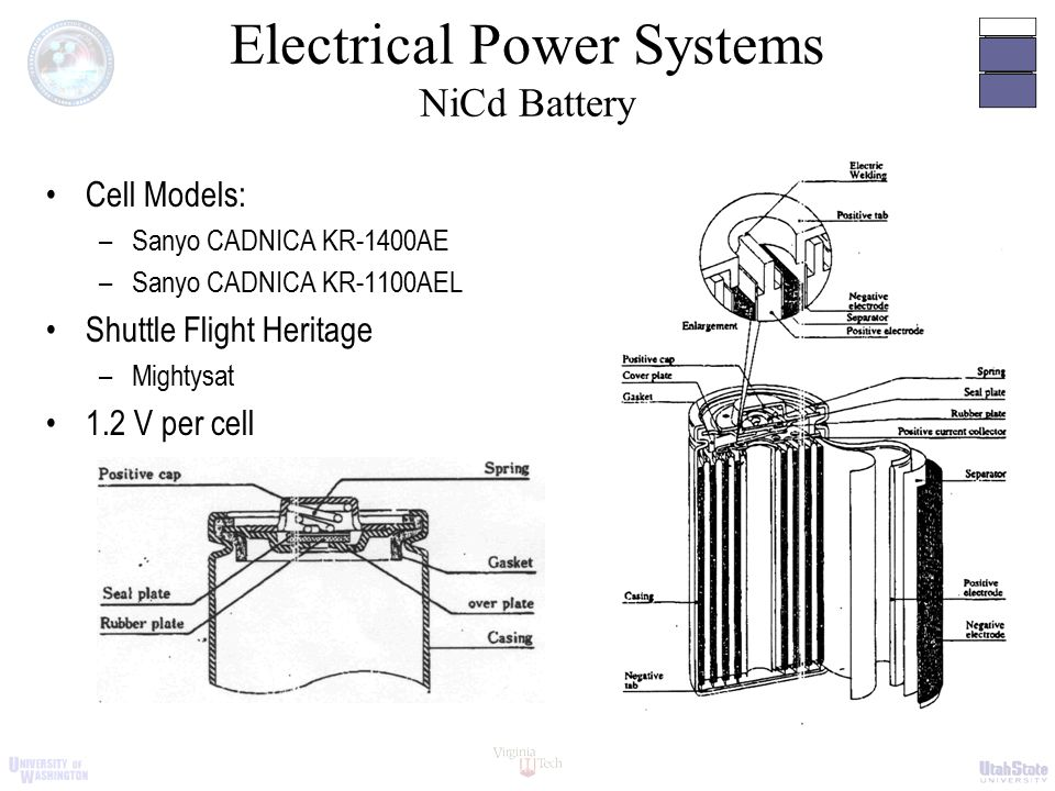 Electrical Power Systems NiCd Battery Cell Models: –Sanyo CADNICA KR-1400AE –Sanyo CADNICA KR-1100AEL Shuttle Flight Heritage –Mightysat 1.2 V per cell
