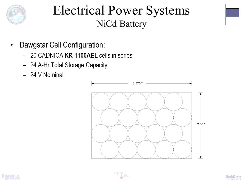 Electrical Power Systems NiCd Battery Dawgstar Cell Configuration: –20 CADNICA KR-1100AEL cells in series –24 A-Hr Total Storage Capacity –24 V Nominal