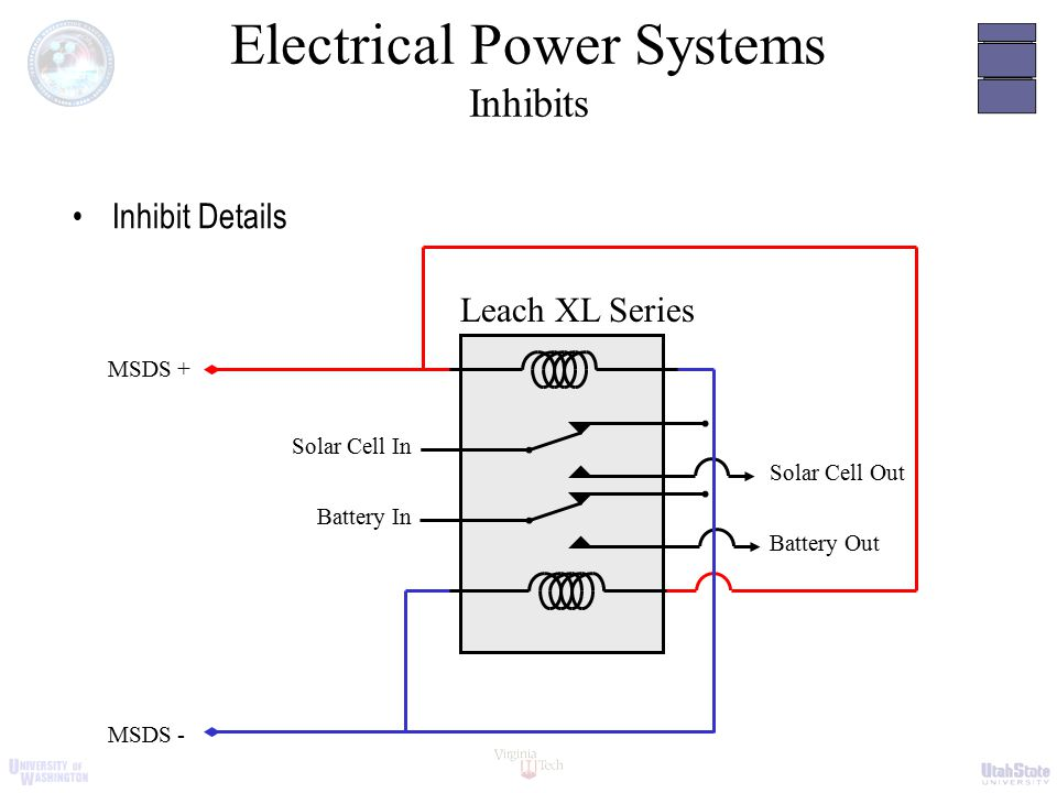 Inhibit Details Leach XL Series Solar Cell Out Battery Out Solar Cell In Battery In MSDS + MSDS -