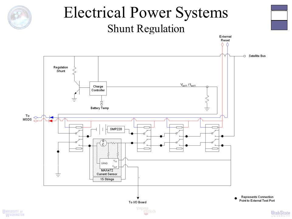 Electrical Power Systems Shunt Regulation