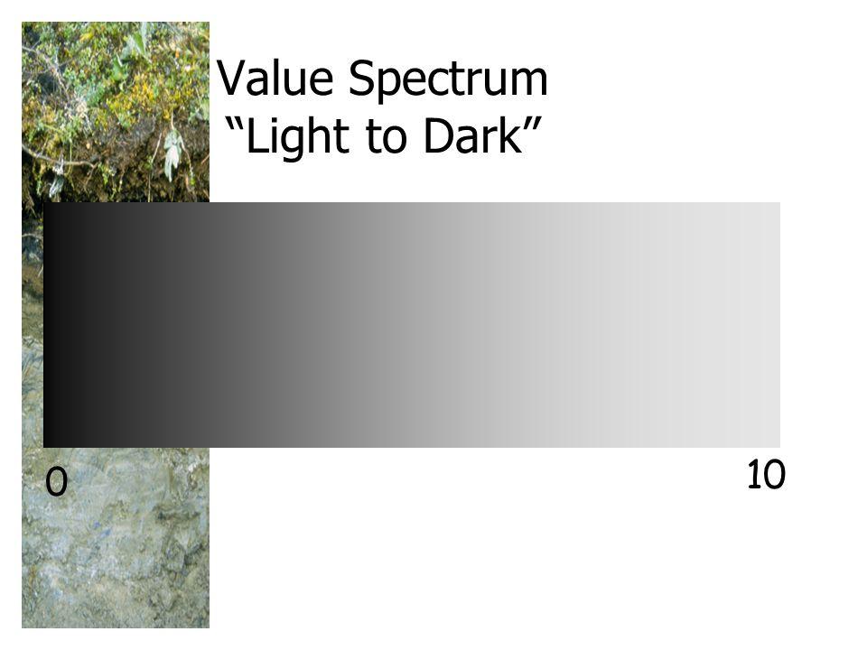 Value Spectrum Light to Dark 0 10