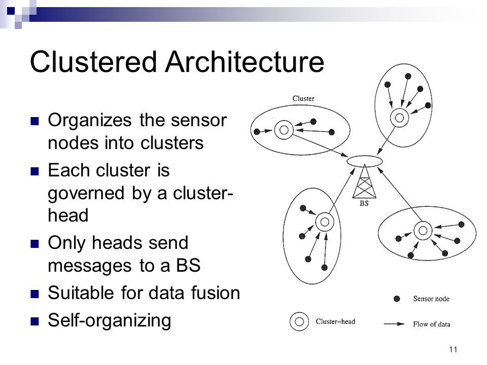 11 Organizes the sensor nodes into clusters Each cluster is governed by a cluster- head Only heads send messages to a BS Suitable for data fusion Self