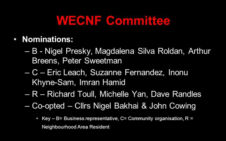WECNF Committee Nominations: –B - Nigel Presky, Magdalena Silva Roldan, Arthur Breens, Peter Sweetman –C – Eric Leach, Suzanne Fernandez, Inonu Khyne-