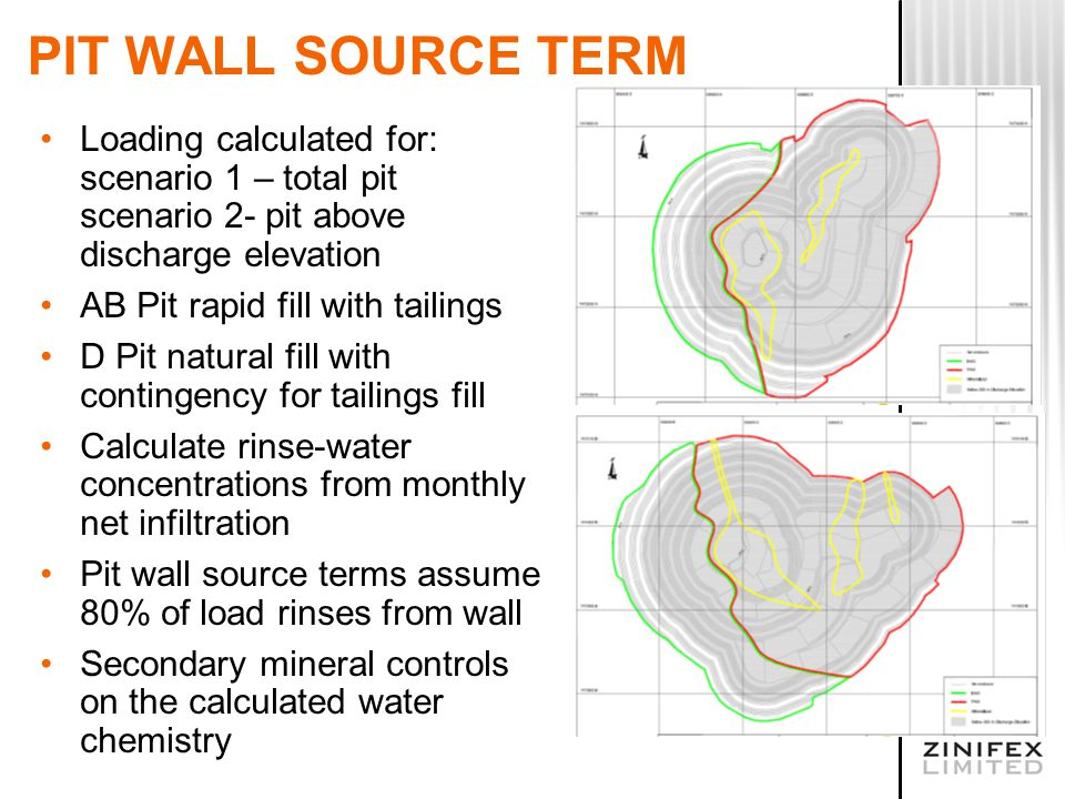 PIT WALL SOURCE TERM Loading calculated for: scenario 1 – total pit scenario 2- pit above discharge elevation AB Pit rapid fill with tailings D Pit na