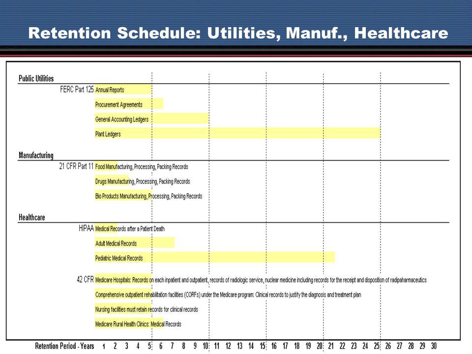 Retention Schedule: Utilities, Manuf., Healthcare