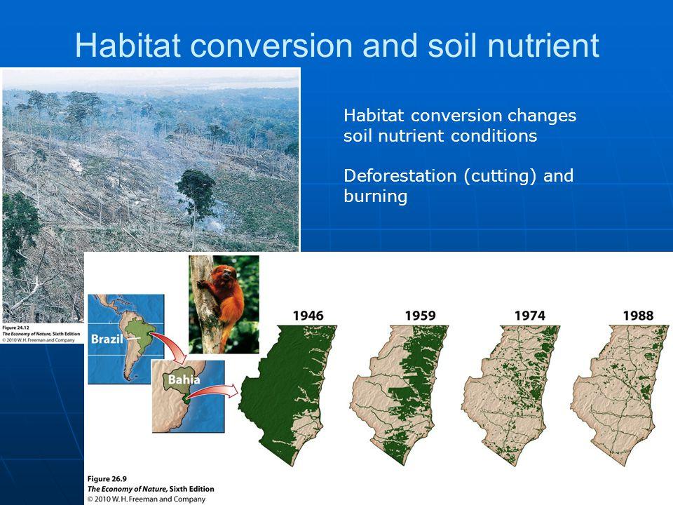 Habitat conversion and soil nutrient Habitat conversion changes soil nutrient conditions Deforestation (cutting) and burning