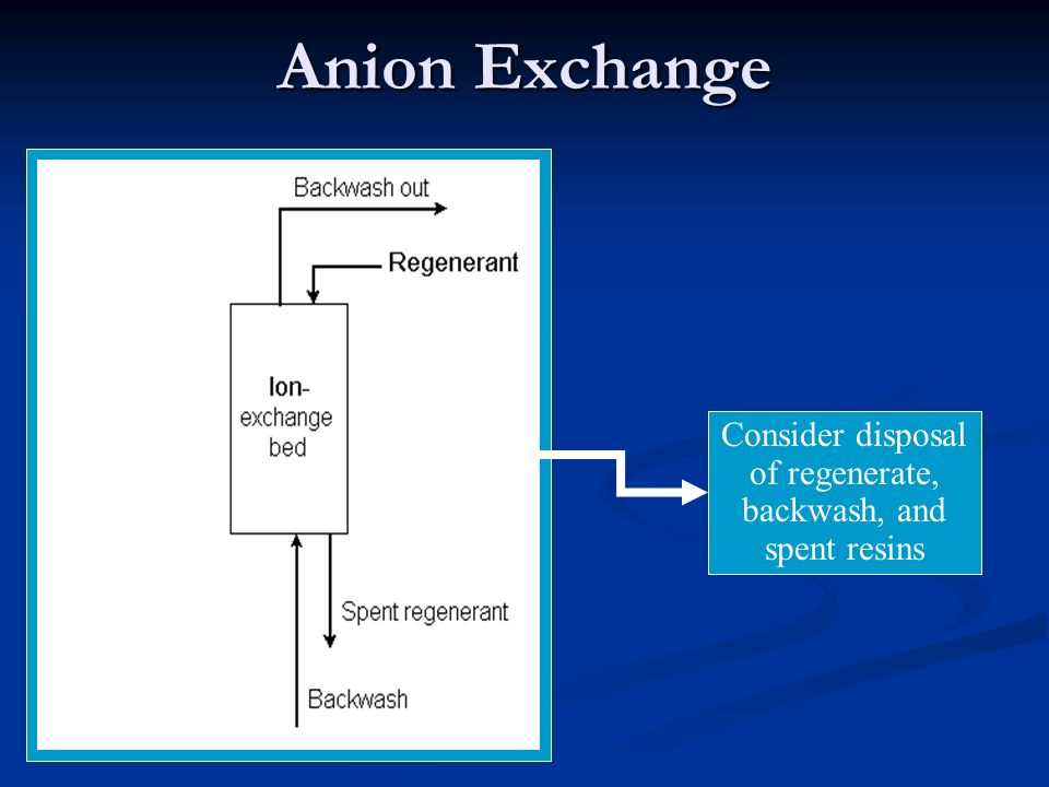 Anion Exchange Consider disposal of regenerate, backwash, and spent resins