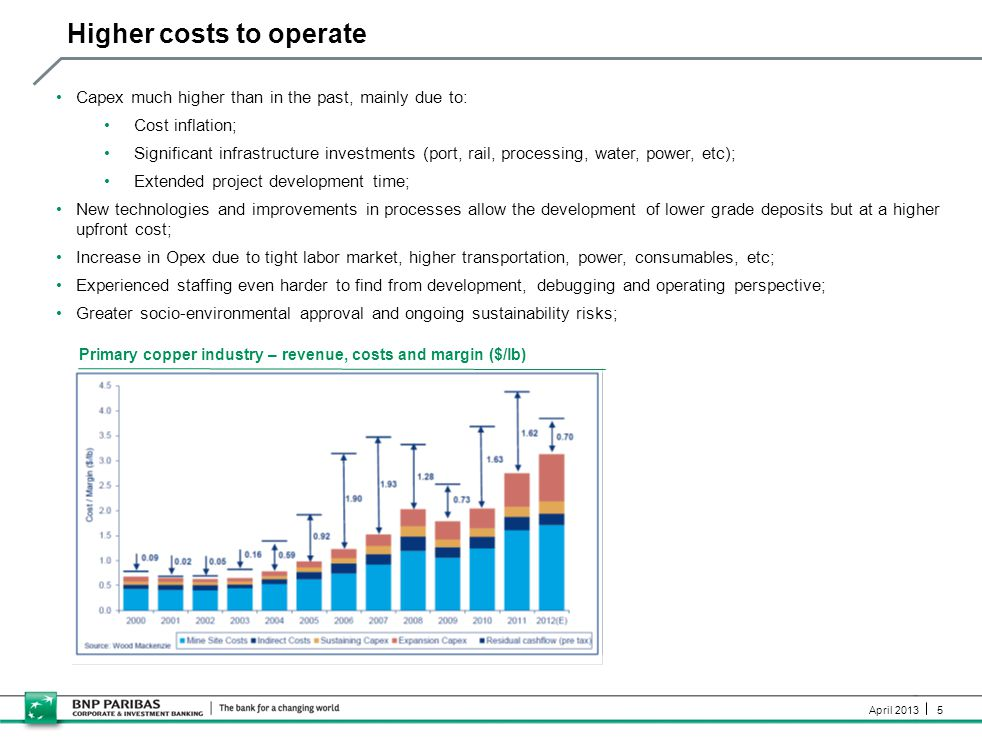 5 April 2013 Higher costs to operate Capex much higher than in the past, mainly due to: Cost inflation; Significant infrastructure investments (port,