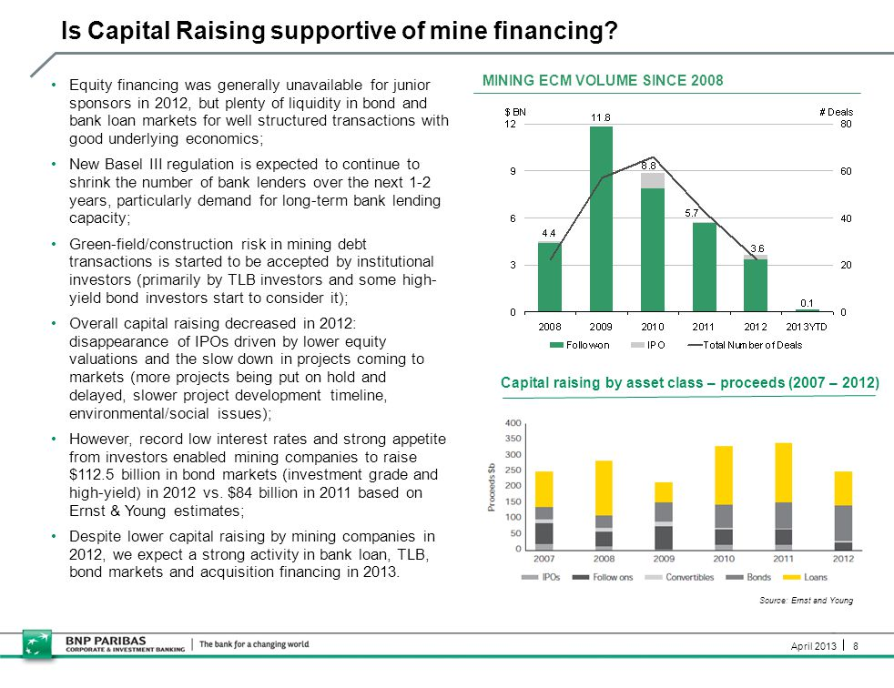 8 April 2013 Is Capital Raising supportive of mine financing? Equity financing was generally unavailable for junior sponsors in 2012, but plenty of li