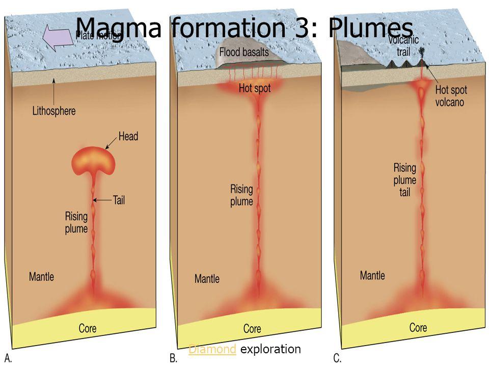 Magma formation 3: Plumes DiamondDiamond exploration