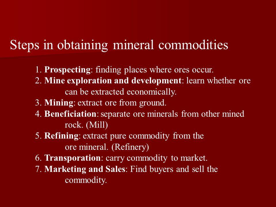 Gradual shift toward surface mining Coal mine types COAL