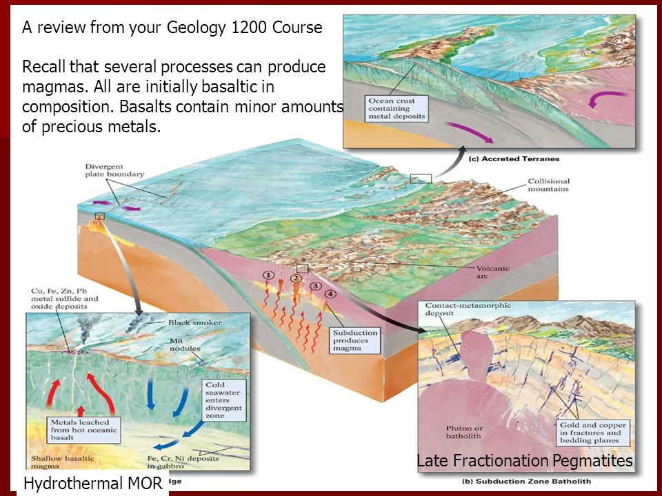 A review from your Geology 1200 Course Recall that several processes can produce magmas.