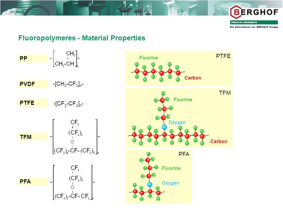 Fluoropolymeres - Material Properties -[CH 2 -CF 2 ] n - -[CF 2 -CF 2 ] n - PP PVDF PTFE TFM PFA Fluorine Carbon Oxygen Fluorine Carbon Oxygen Fluorine PTFE TFM PFA