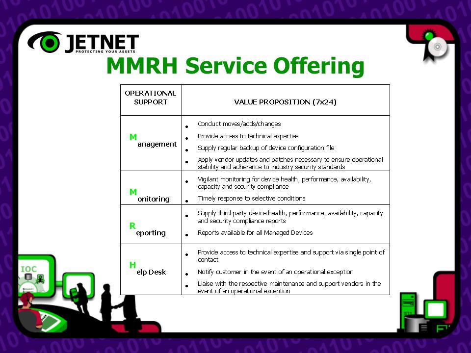 MMRH Service Offering