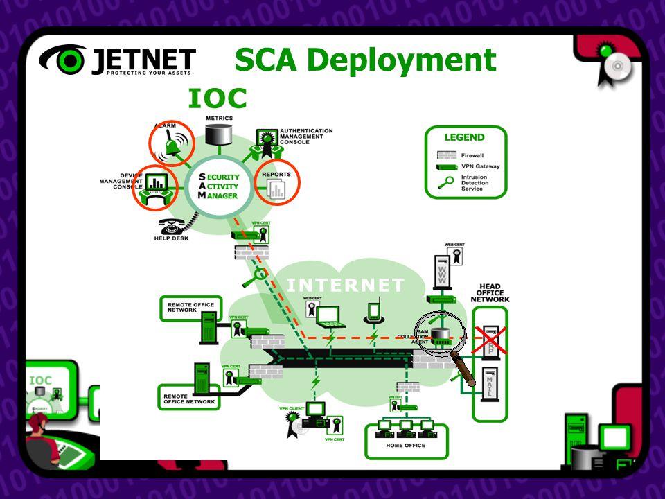 SCA Deployment