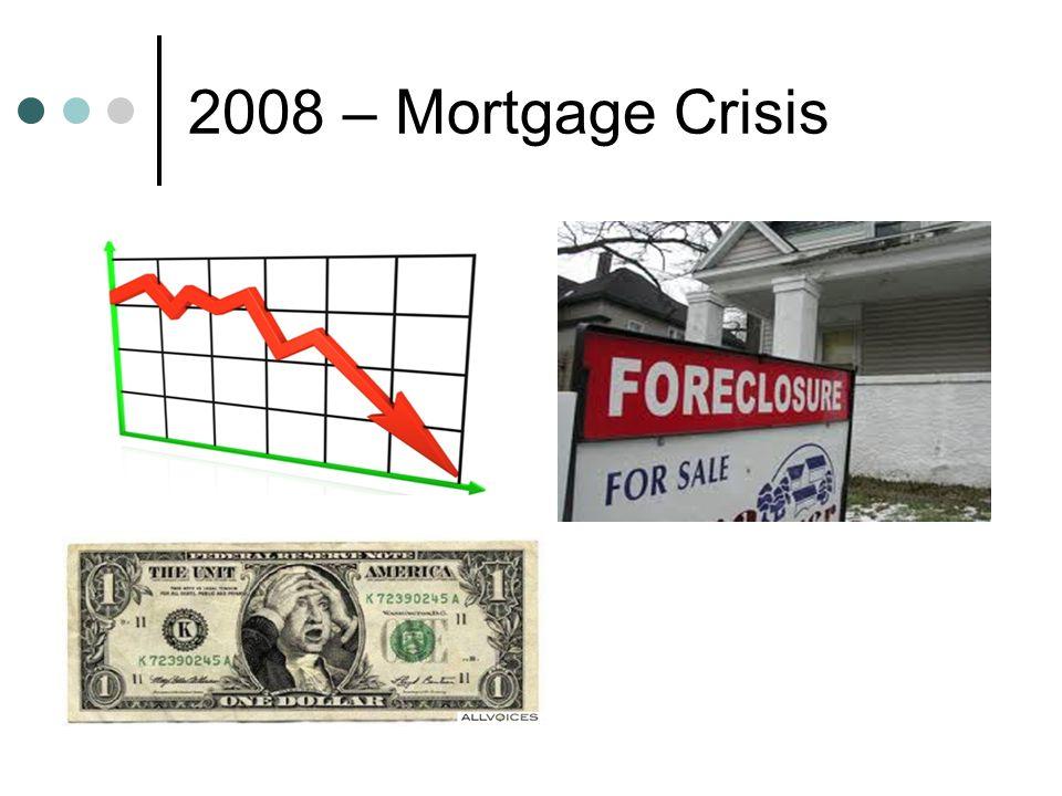 2008 – Mortgage Crisis
