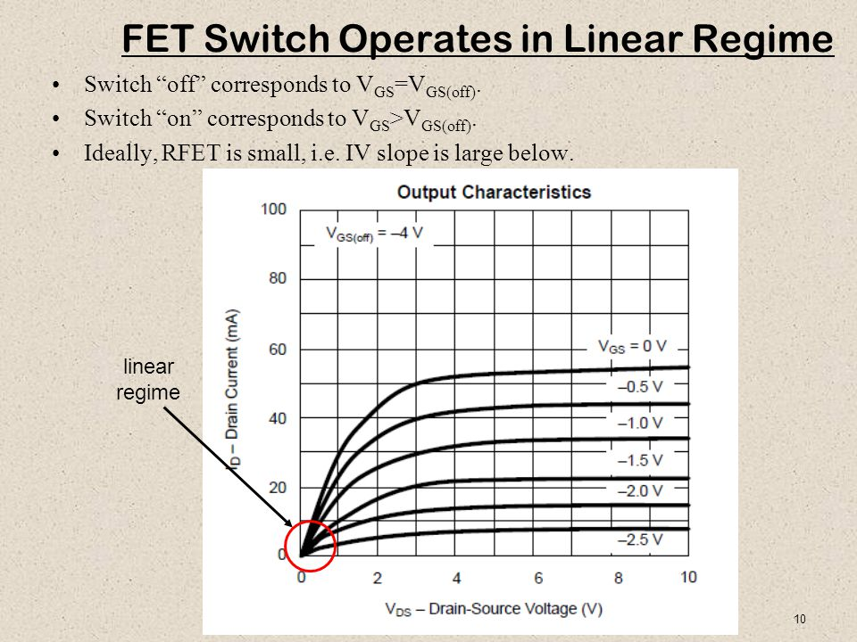 """10 FET Switch Operates in Linear Regime linear regime Switch """"off"""" corresponds to V GS =V GS(off). Switch """"on"""" corresponds to V GS >V GS(off). Ideally"""
