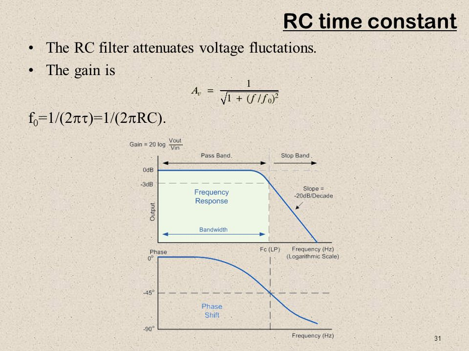 31 RC time constant The RC filter attenuates voltage fluctations.