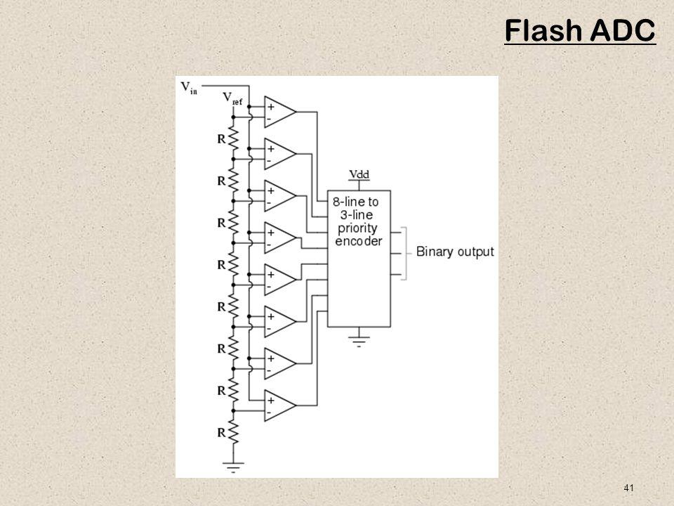 41 Flash ADC