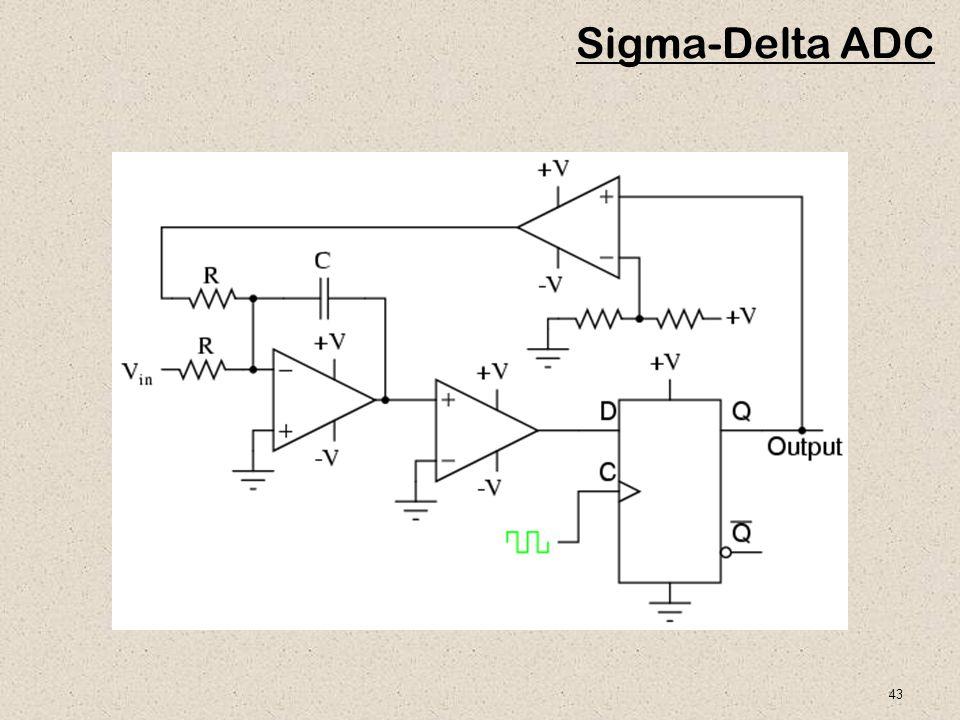 43 Sigma-Delta ADC