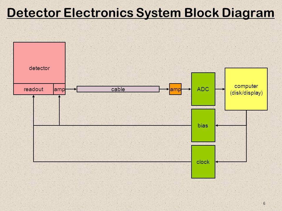 47 Multiplexer Circuit