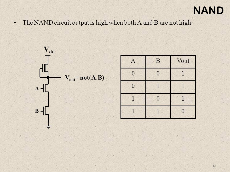 61 NAND The NAND circuit output is high when both A and B are not high. V dd B A V out = not(A.B) ABVout 001 011 101 110
